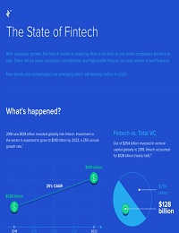STATE OF THE FINTECH INDUSTRY