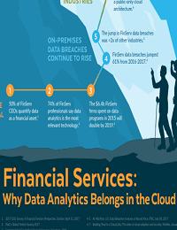DATA ANALYTICS IN FINANCIAL-SERVICES
